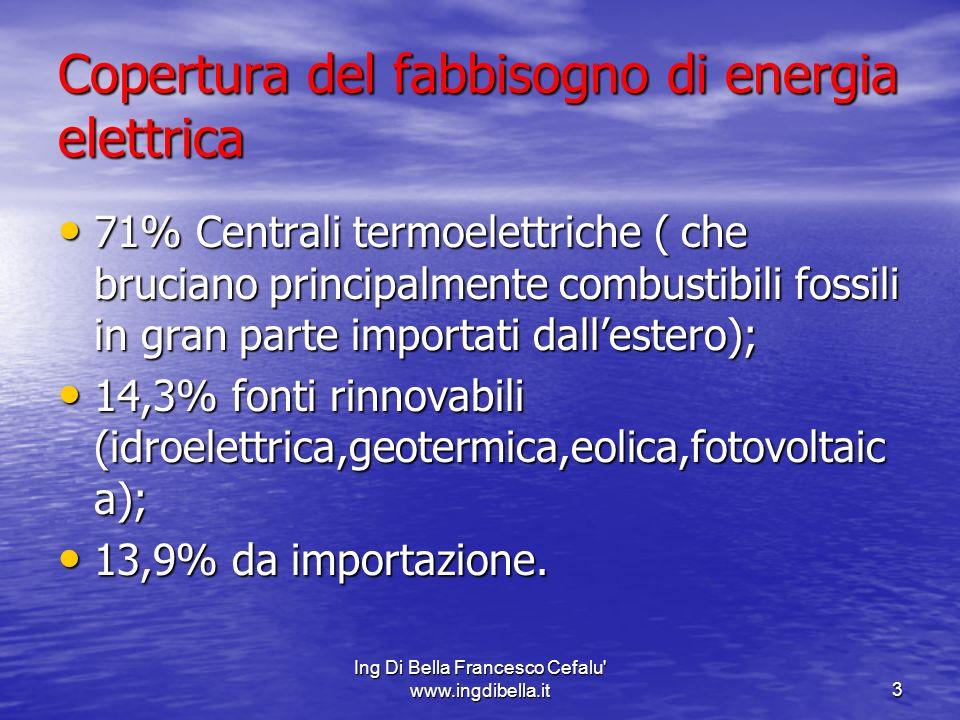 Ing Di Bella Francesco Cefalu' www.ingdibella.it3 Copertura del fabbisogno di energia elettrica 71% Centrali termoelettriche ( che bruciano principalm