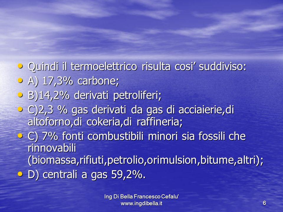 Ing Di Bella Francesco Cefalu' www.ingdibella.it6 Quindi il termoelettrico risulta cosi suddiviso: Quindi il termoelettrico risulta cosi suddiviso: A)