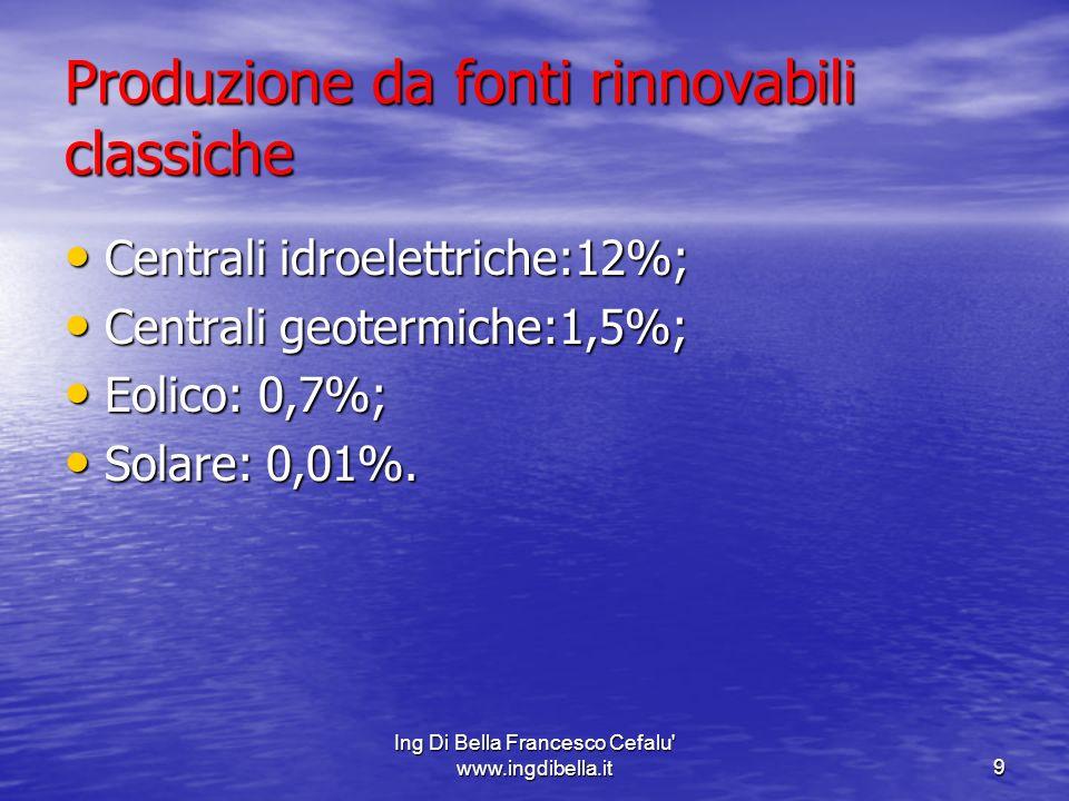 Ing Di Bella Francesco Cefalu www.ingdibella.it10 Produzione da fonti rinnovabili in Italia (totale) A) idroelettrico:57,12%; A) idroelettrico:57,12%; B)Biogas:2.03%; B)Biogas:2.03%; C) Biocombustibili:1,7%; C) Biocombustibili:1,7%; D)Legna e assimilati;20,04%; D)Legna e assimilati;20,04%; E)Eolico:2,47%; E)Eolico:2,47%; F)Fotovoltaico:0,04%; F)Fotovoltaico:0,04%; G)Solare Termico:0,11%; G)Solare Termico:0,11%; H)Geotermia:8,56%; H)Geotermia:8,56%; I) Rifiuti:7,93%.