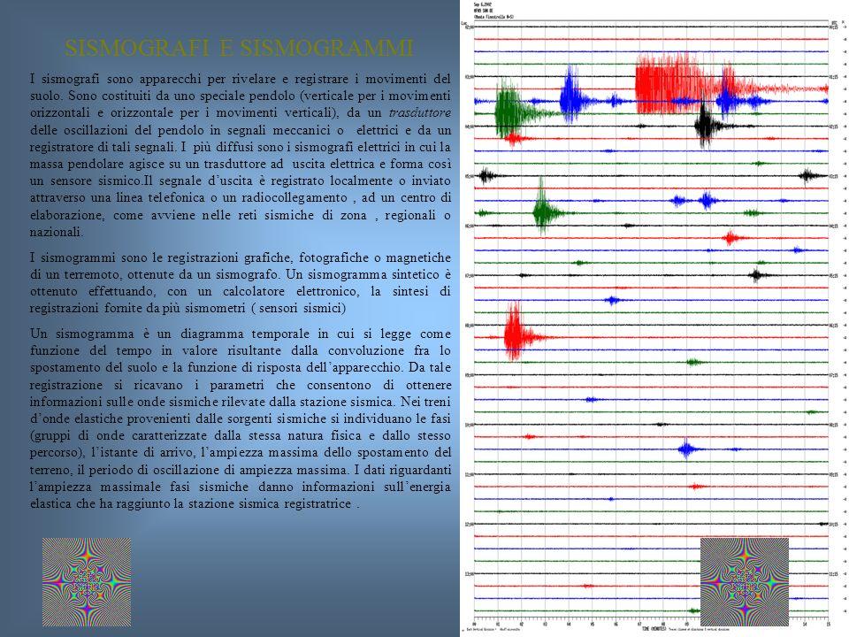 SISMOGRAFI E SISMOGRAMMI I sismografi sono apparecchi per rivelare e registrare i movimenti del suolo.