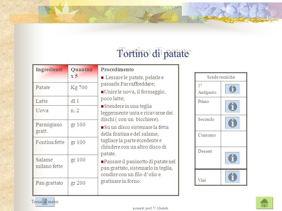 a cura di prof. V. Mustich Filetto di salmone con salsa al Martini dry IngredientiQuantit à x 5 Procedimento Parare i filetti; Infarinarli e cuocerli
