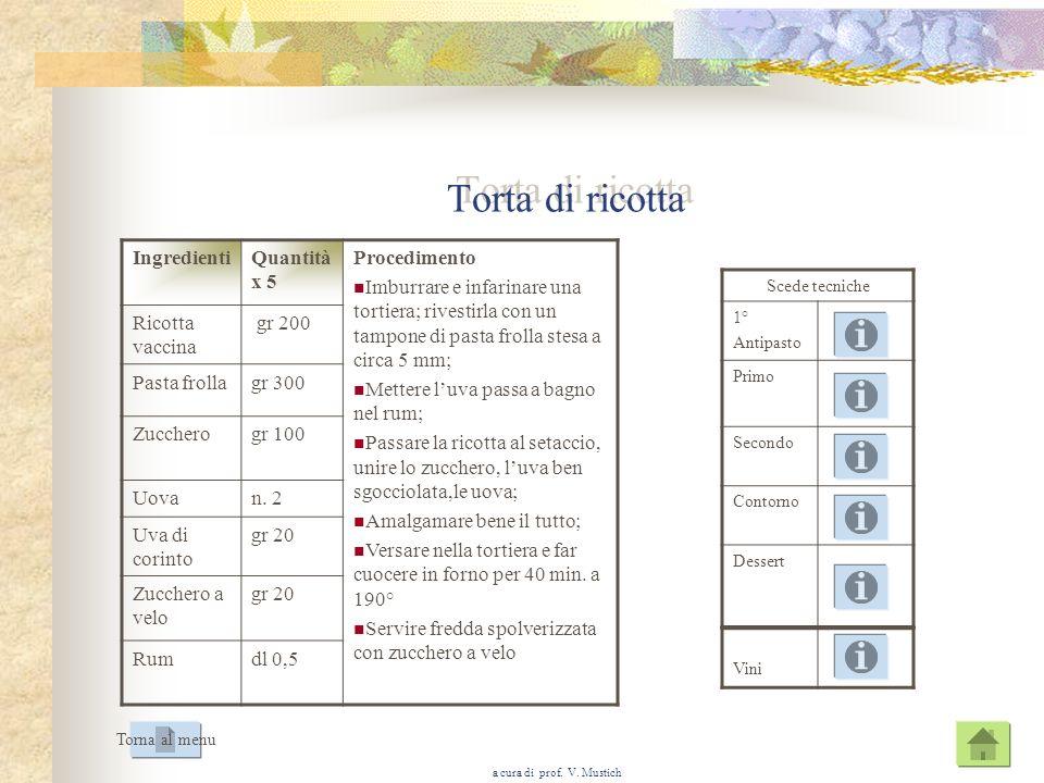 a cura di prof. V. Mustich Tortino di patate IngredientiQuantità x 5 Procedimento Lessare le patate, pelarle e passarle.Far raffreddare; Unire le uova