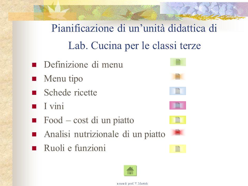a cura di prof.V. Mustich Pianificazione di ununità didattica di Lab.