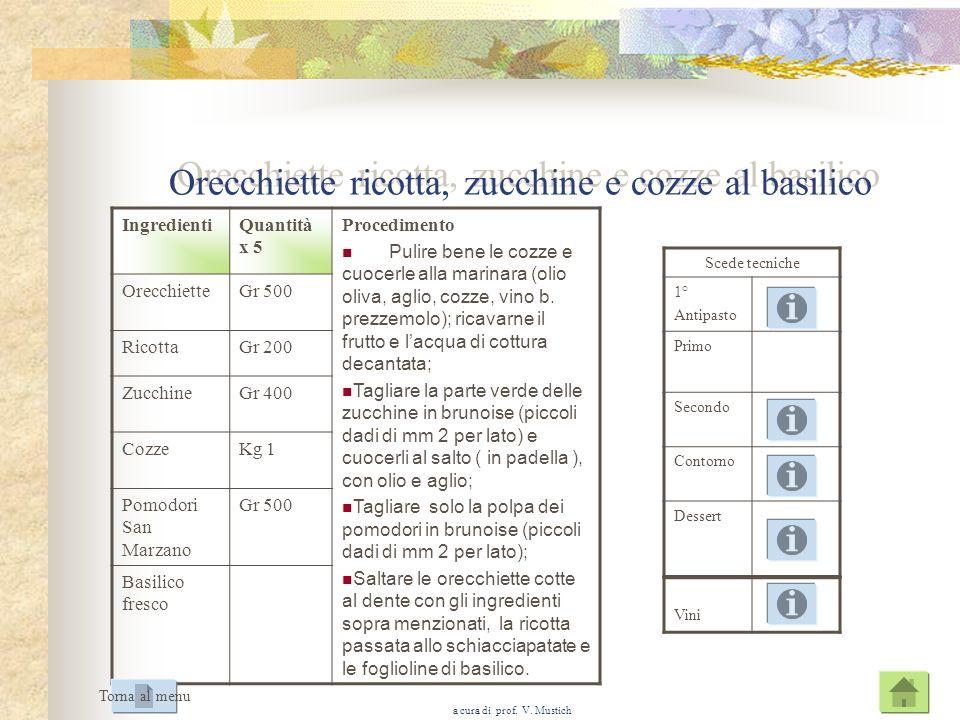 a cura di prof. V. Mustich Gamberoni in crosta di zucchine IngredientiQuantità x 5 Procedimento Sgusciare le code, lasciando attaccata la testa. Togli
