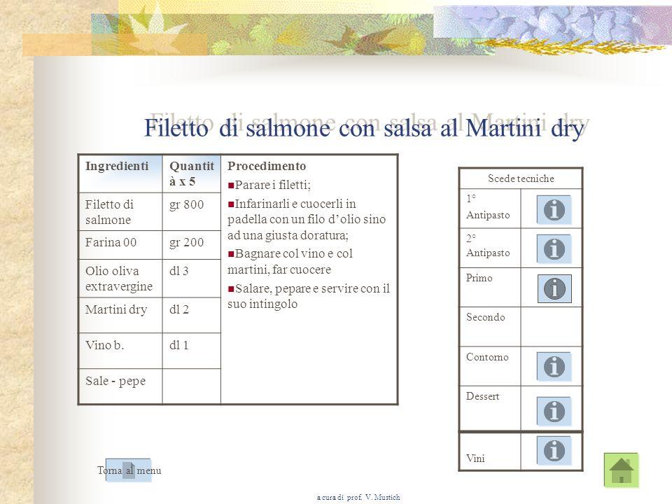 a cura di prof. V. Mustich Orecchiette ricotta, zucchine e cozze al basilico IngredientiQuantità x 5 Procedimento Pulire bene le cozze e cuocerle alla
