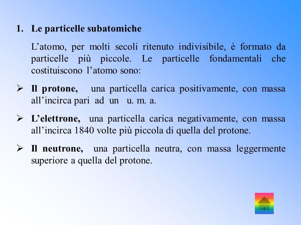 Le particelle subatomiche Il numero atomico Il numero di massa Latomo di Rutherdford Lo spettro elettromagnetico Latomo di Bohr Teoria atomica moderna
