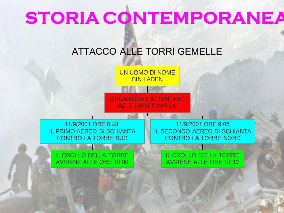 STORIA CONTEMPORANEA ATTACCO ALLE TORRI GEMELLE