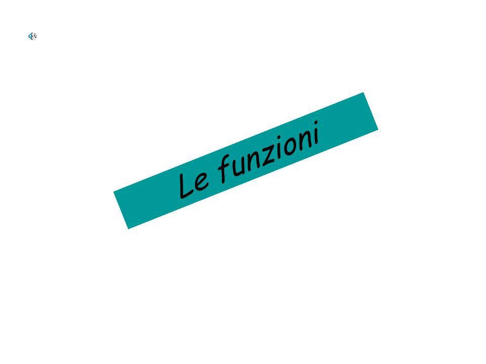 Generalizzazione funzione logaritmica y = log a x con a > 1 dominio D= R + codominio C=R la funzione è crescente lim log a x = - lim log a x = + x 0 x + y 0 1 x funzione logaritmica y = log a x con 0 <a<1 dominio D= R + codominio C=R la funzione è decrescente lim log a x= + lim log a x =- x 0 x + y 0 1 x