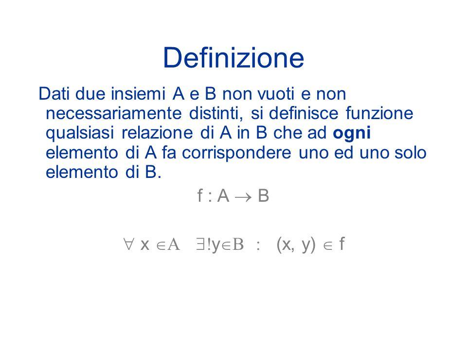 Contenuti Definizione di funzione.Rappresentazione di una funzione.