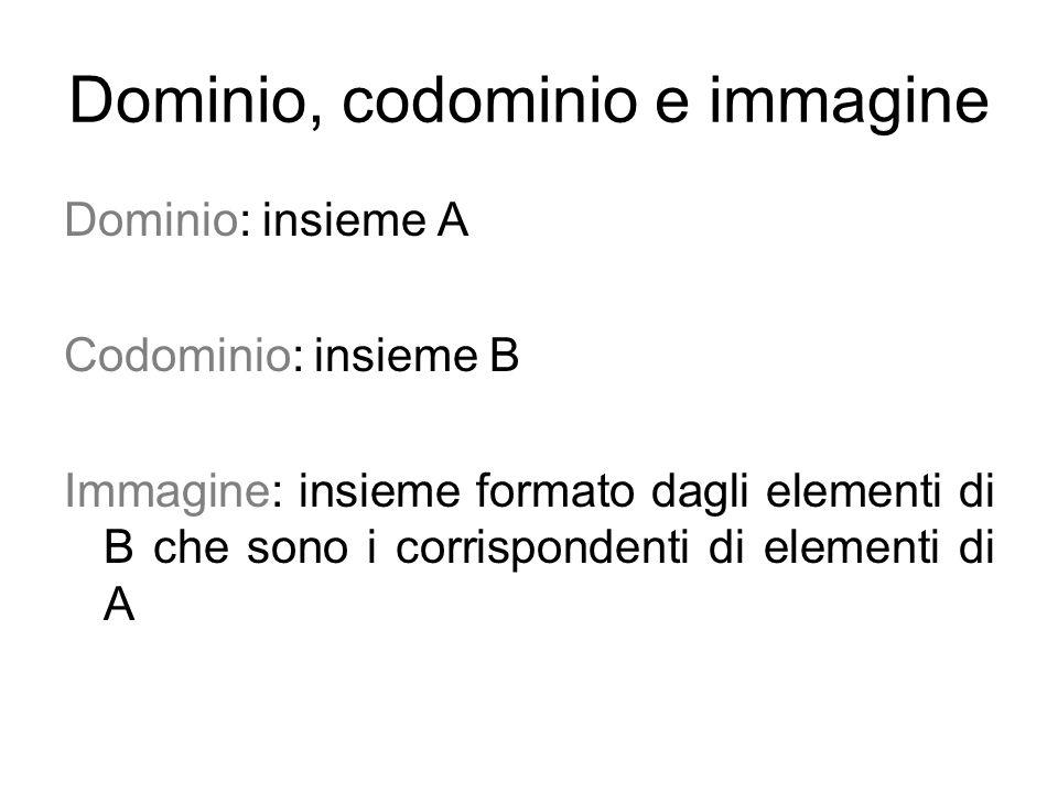 Definizione Dati due insiemi A e B non vuoti e non necessariamente distinti, si definisce funzione qualsiasi relazione di A in B che ad ogni elemento di A fa corrispondere uno ed uno solo elemento di B.
