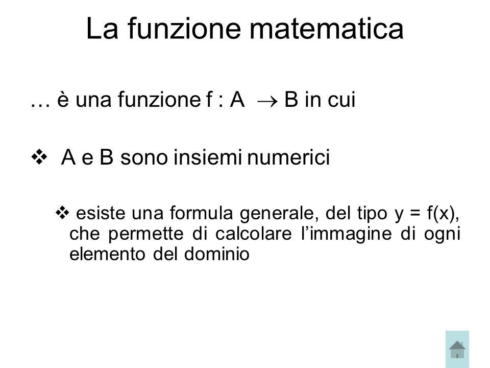 Funzione inversa Data una funzione iniettiva f: A B si dice funzione inversa la funzione f -1 : B A tale che se f(x) = y allora f -1 (y) = x e viseversa se f -1 (y) = x allora f(x) = y