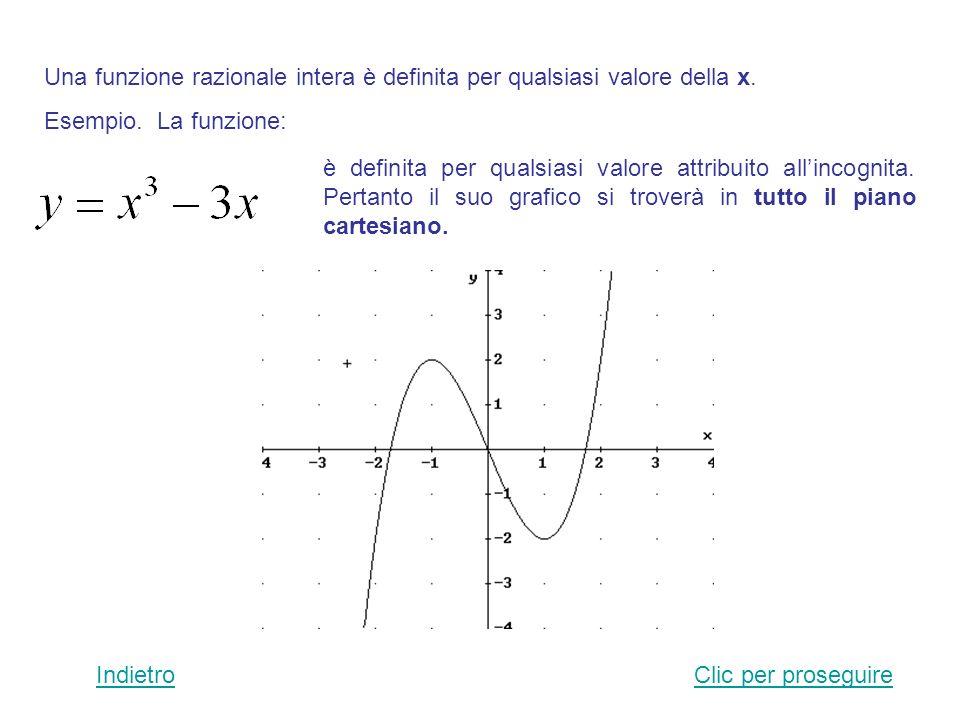 Nello studio di una funzione y = f(x) conviene procedere secondo il seguente schema: determinare linsieme di esistenza della funzione.