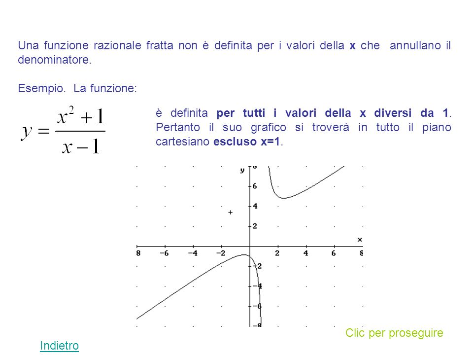 Una funzione razionale intera è definita per qualsiasi valore della x.