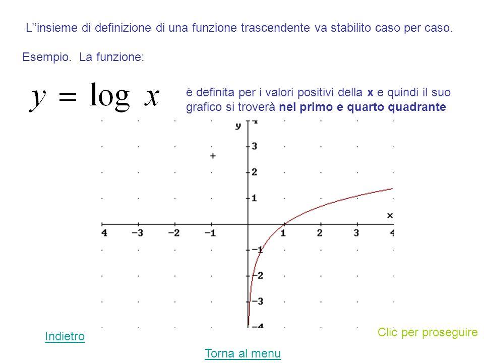 Una funzione irrazionale quadratica è definita per i valori della x che rendono il radicando non negativo.