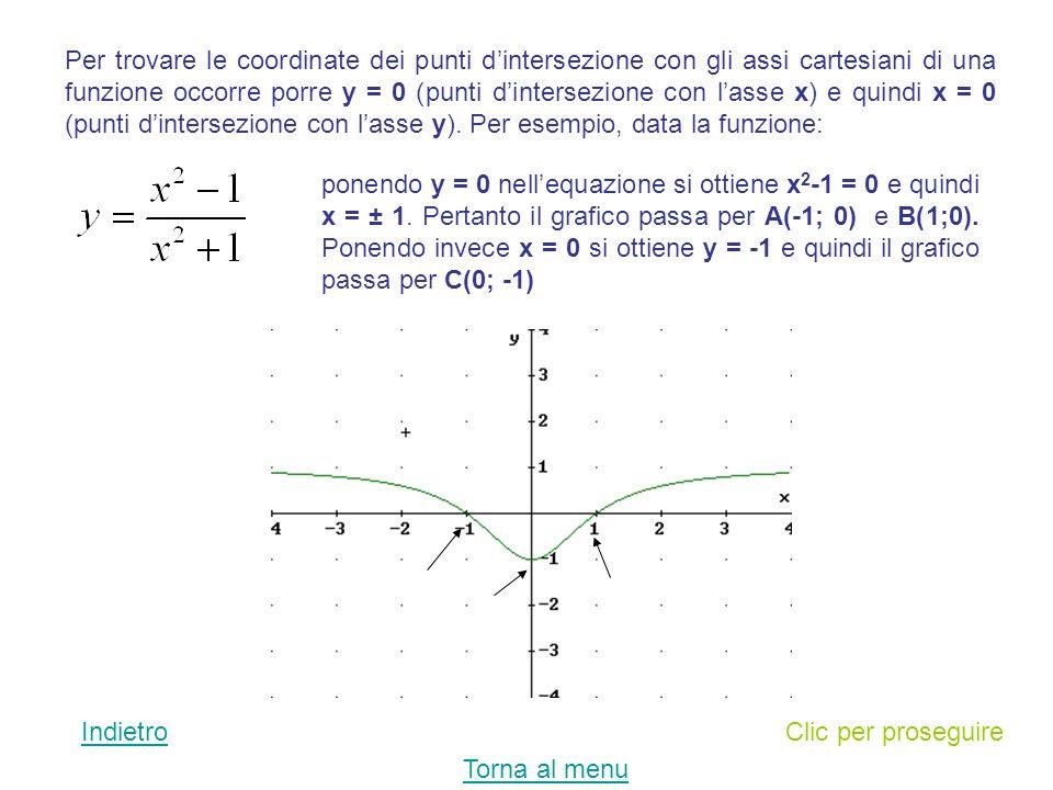 Linsieme di definizione di una funzione trascendente va stabilito caso per caso.