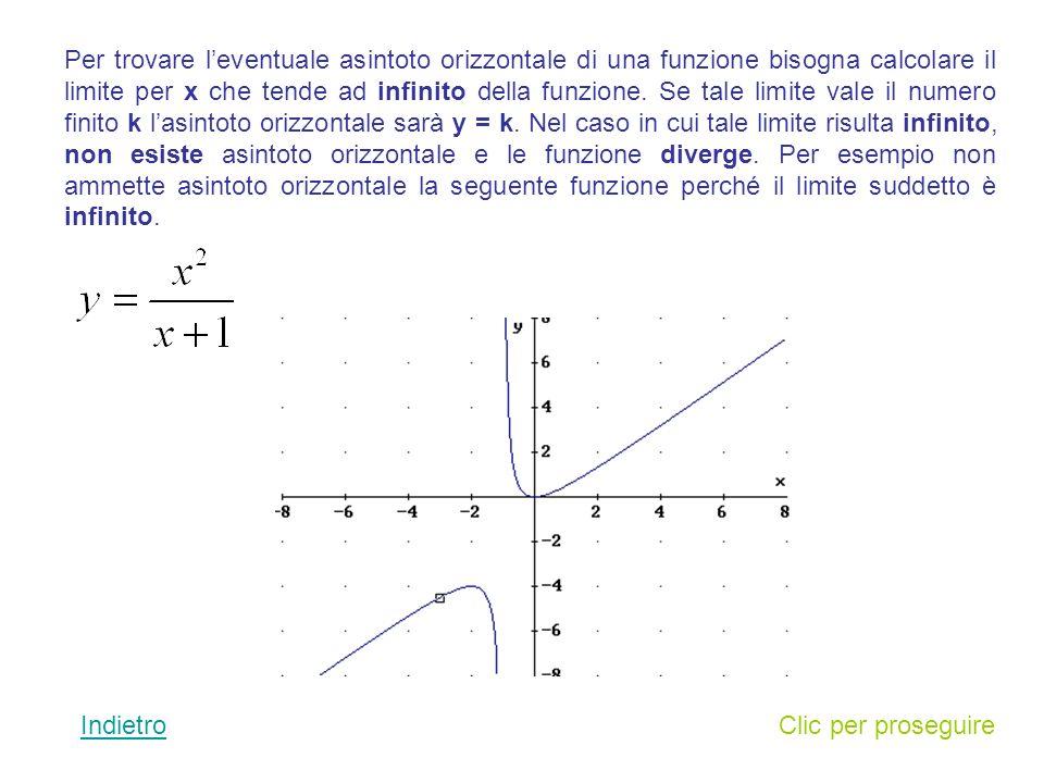 Per trovare le coordinate dei punti dintersezione con gli assi cartesiani di una funzione occorre porre y = 0 (punti dintersezione con lasse x) e quindi x = 0 (punti dintersezione con lasse y).