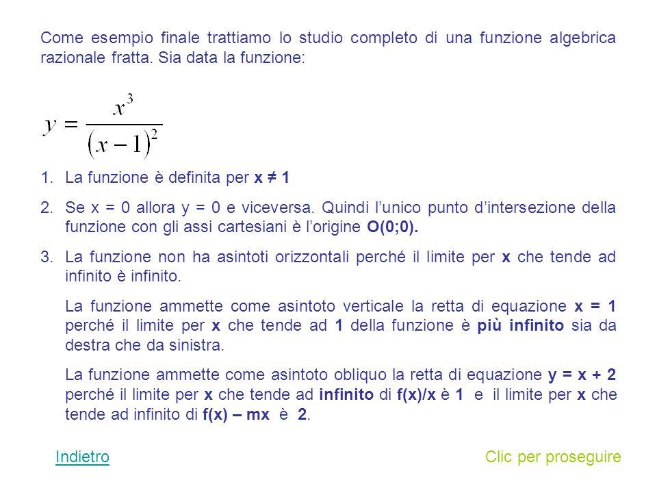 IndietroClic per proseguire Di conseguenza y(-1) = 2 e y(1) = -2.
