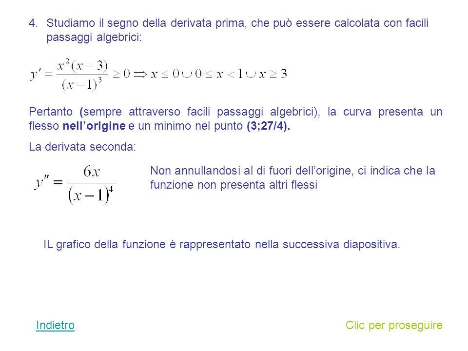 IndietroClic per proseguire Come esempio finale trattiamo lo studio completo di una funzione algebrica razionale fratta.