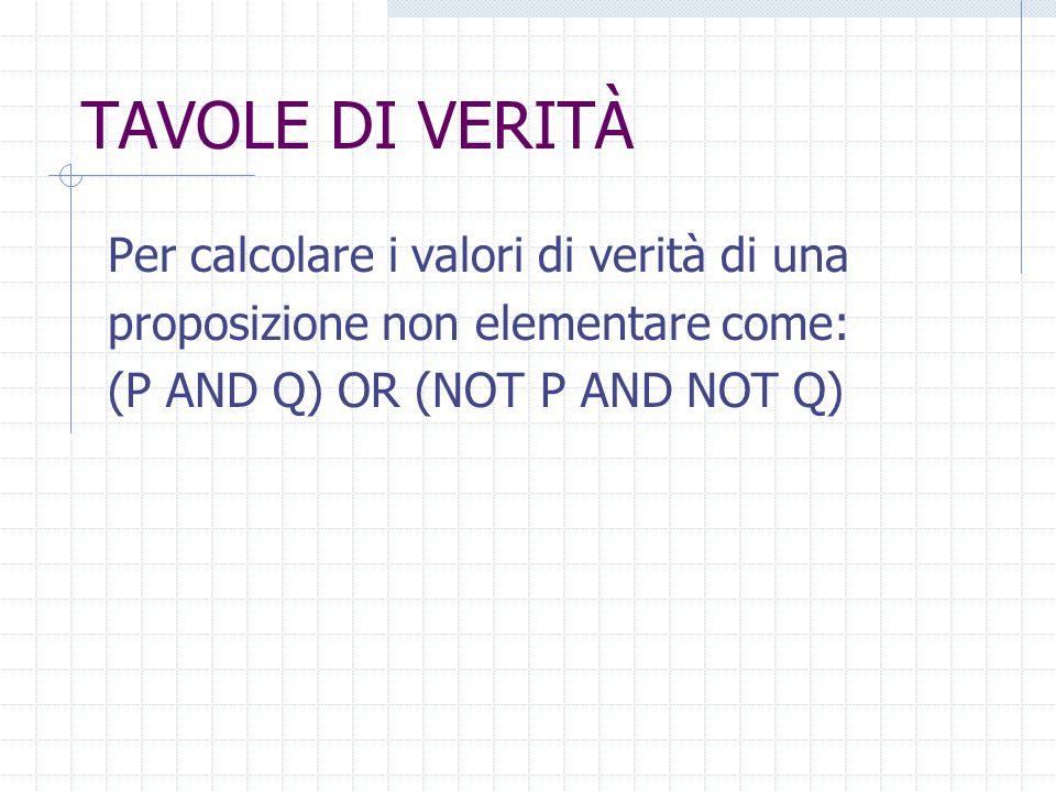 La doppia implicazione Date due proposizioni P e Q loperatore permette di costruire una nuova proposizione P Q che sarà VERA solo se P e Q hanno valor