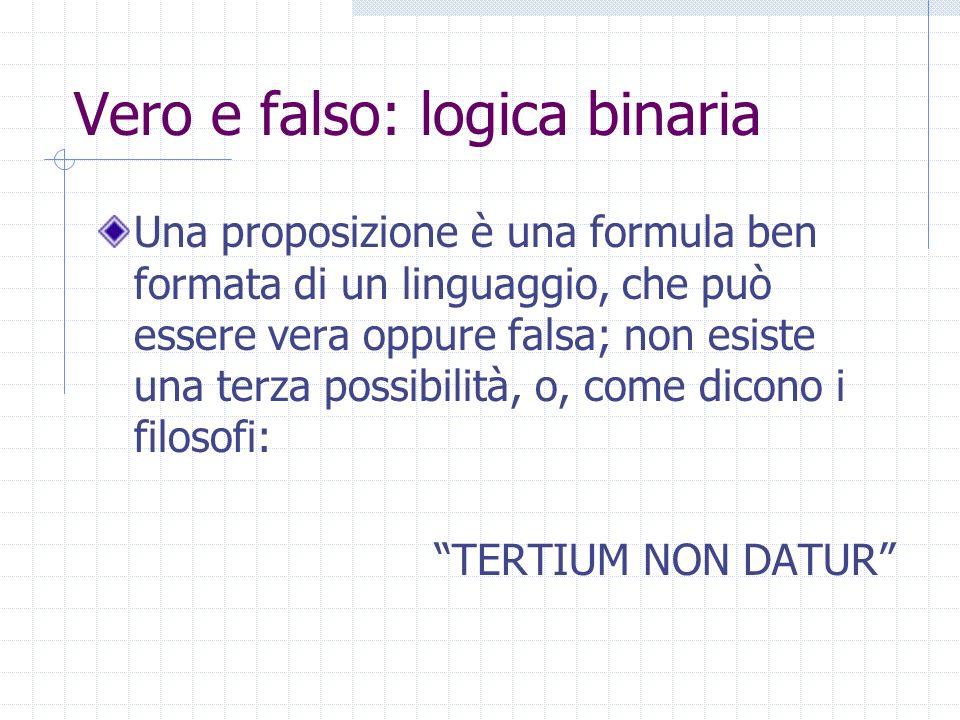 Vero e falso: logica binaria Una proposizione è una formula ben formata di un linguaggio, che può essere vera oppure falsa; non esiste una terza possibilità, o, come dicono i filosofi: TERTIUM NON DATUR