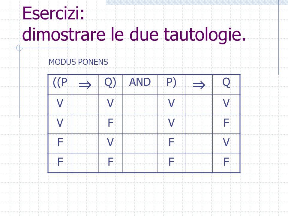 Esercizi: dimostrare le due tautologie. ((P Q)ANDP) Q VV VV FF FF MODUS PONENS