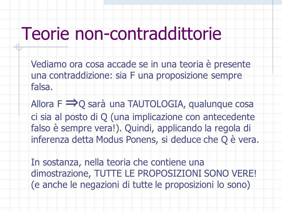 Teorie Ipotetico-Deduttive In una teoria ipotetico-deduttiva sono date alcune proposizioni iniziali (ASSIOMI) dalle quali, attraverso le regole di inf