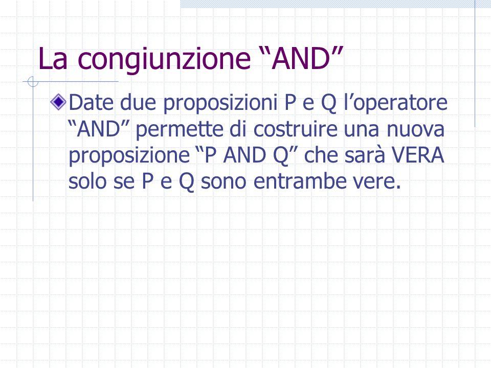 Esercizi: dimostrare le due tautologie. ((P Q)ANDNOT Q) NOT P VF VF FV FV MODUS TOLLENS