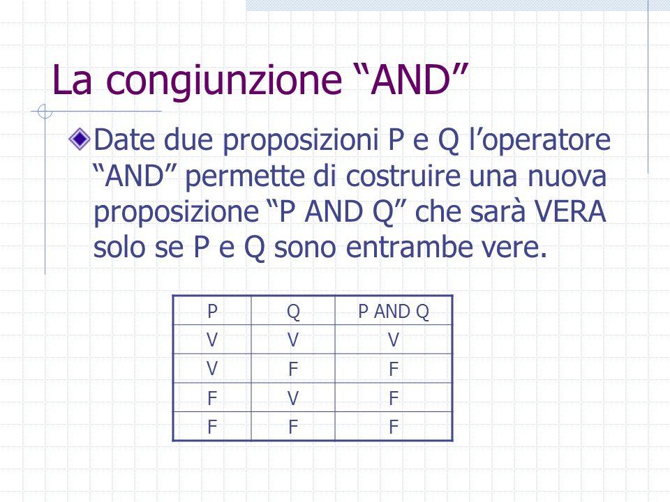La congiunzione AND Date due proposizioni P e Q loperatore AND permette di costruire una nuova proposizione P AND Q che sarà VERA solo se P e Q sono entrambe vere.