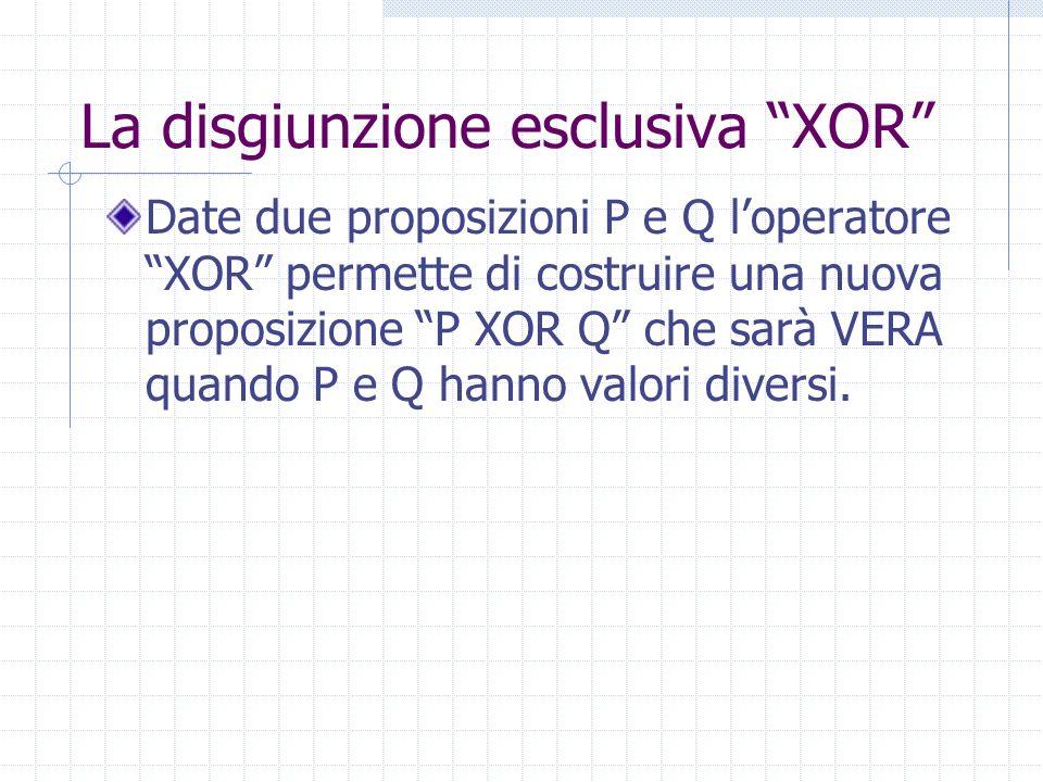 La disgiunzione esclusiva XOR Date due proposizioni P e Q loperatore XOR permette di costruire una nuova proposizione P XOR Q che sarà VERA quando P e Q hanno valori diversi.
