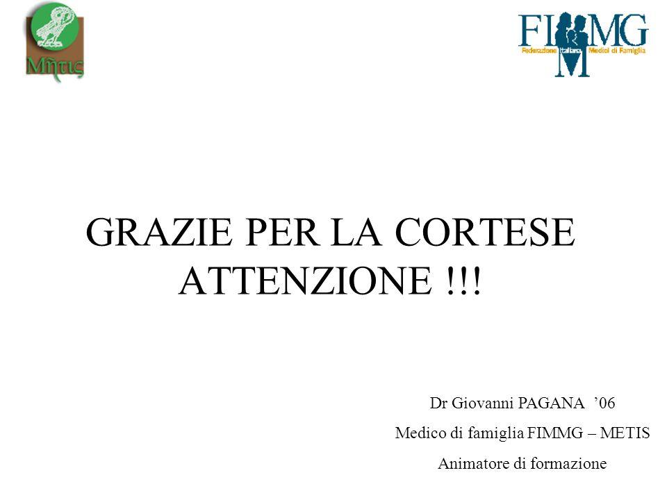 GRAZIE PER LA CORTESE ATTENZIONE !!.