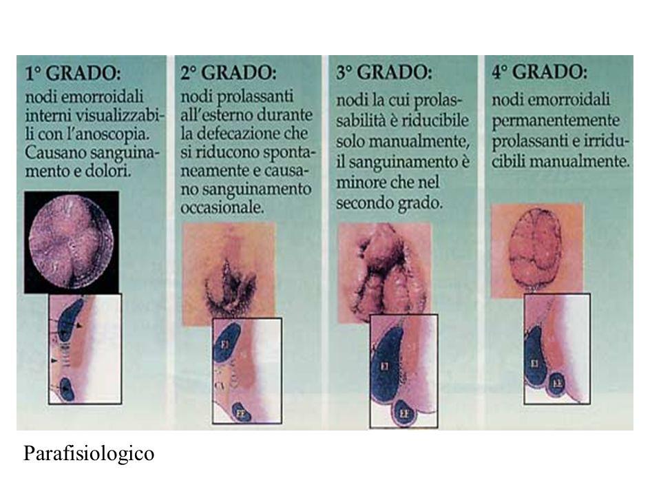 Parafisiologico