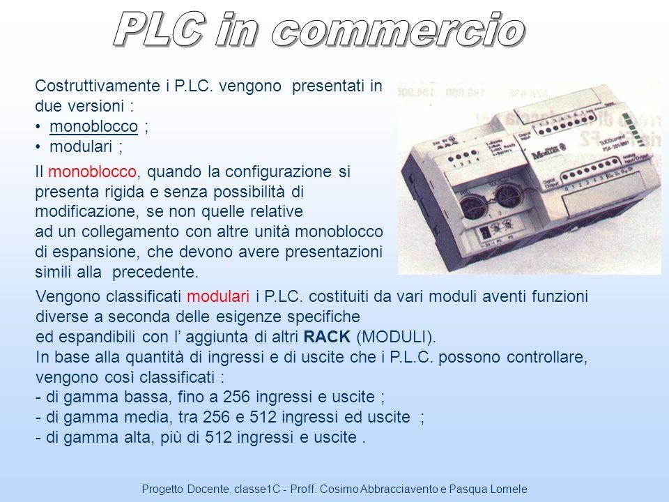 Progetto Docente, classe1C - Proff.Cosimo Abbracciavento e Pasqua Lomele ASPETTO ECONOMICO.