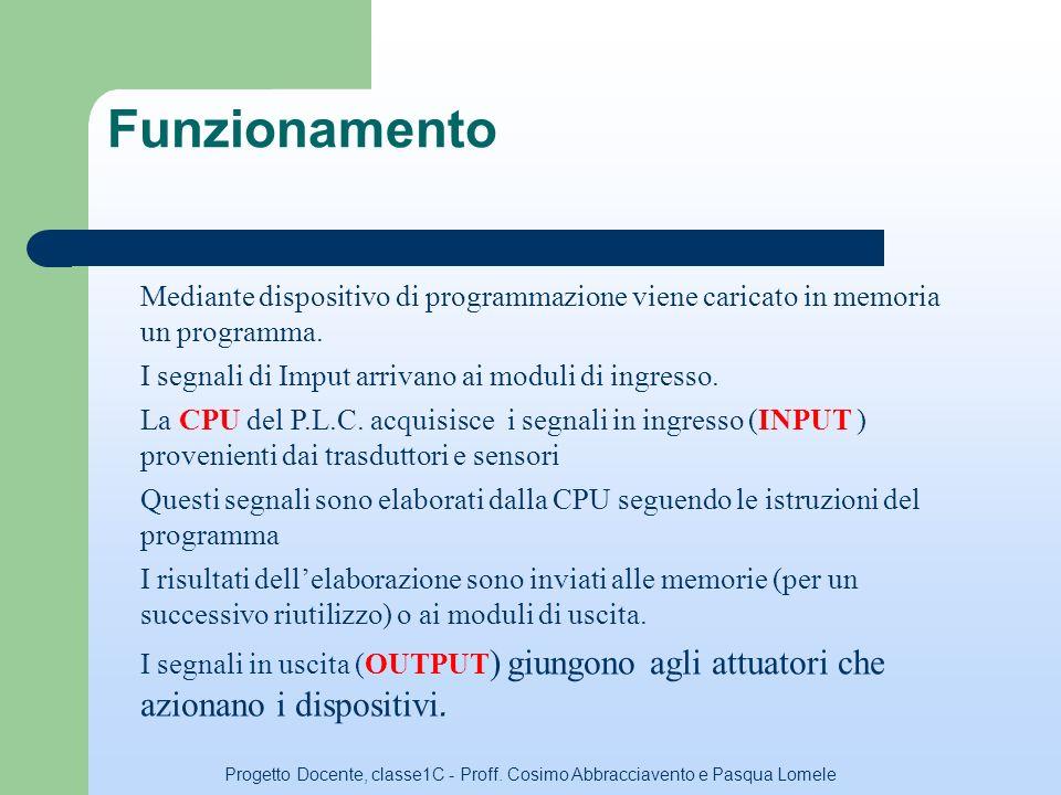 Progetto Docente, classe1C - Proff. Cosimo Abbracciavento e Pasqua Lomele Il P.L.C. è un apparecchiatura elettronica : in grado di memorizzare dei pro
