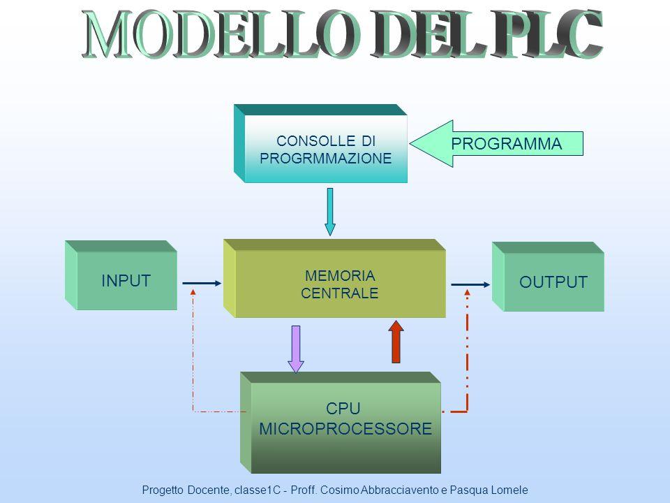 Progetto Docente, classe1C - Proff. Cosimo Abbracciavento e Pasqua Lomele Mediante dispositivo di programmazione viene caricato in memoria un programm