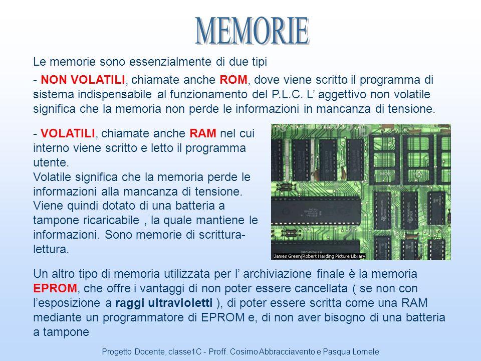 Progetto Docente, classe1C - Proff. Cosimo Abbracciavento e Pasqua Lomele Rappresenta il cervello della macchina e coordina tutte le attività del P.L.