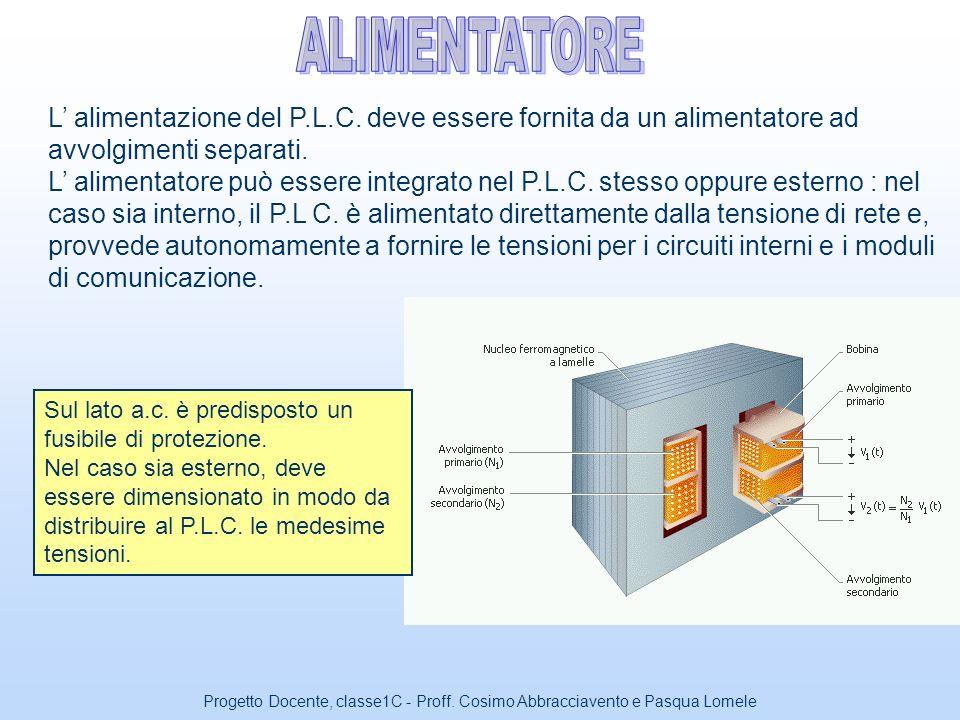 Progetto Docente, classe1C - Proff. Cosimo Abbracciavento e Pasqua Lomele - VOLATILI, chiamate anche RAM nel cui interno viene scritto e letto il prog
