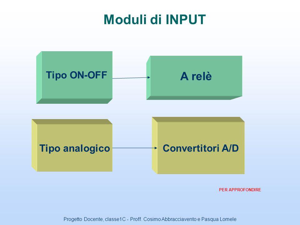 Progetto Docente, classe1C - Proff. Cosimo Abbracciavento e Pasqua Lomele DISPOSITIVI DI PROGRAMMAZIONE Interfaccia operatore-macchina Tre tipi : unit