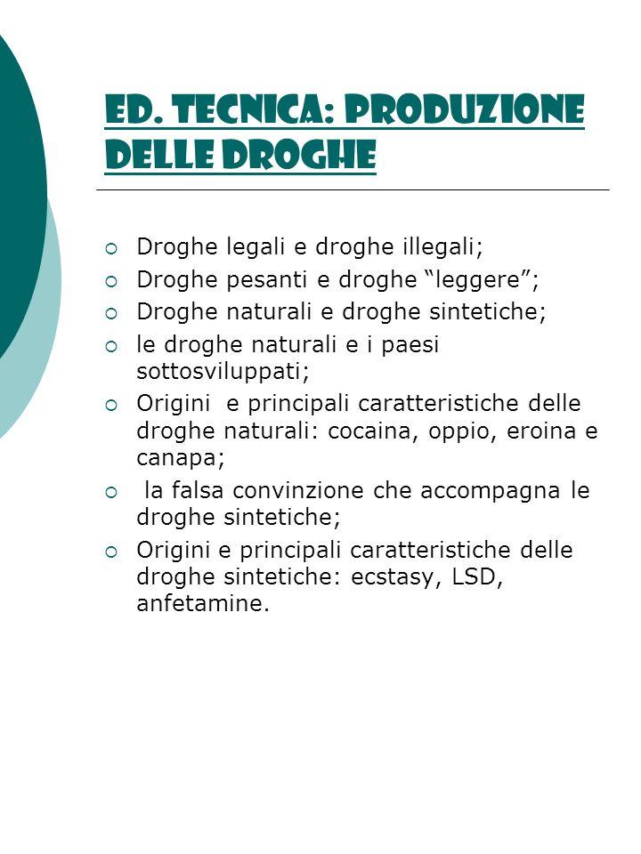 ed. tecnica: produzione delle droghe Droghe legali e droghe illegali; Droghe pesanti e droghe leggere; Droghe naturali e droghe sintetiche; le droghe
