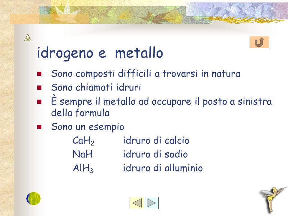 ossigeno e non metallo Formano composti chiamati ossidi-acidi, secondo la nomenclatura I.U.P.A.C., o più semplicemente anidridi, secondo la nomenclatu