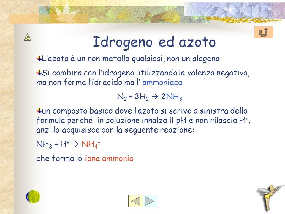 Idrogeno ed ossigeno Il composto più famoso è lacqua che si esprime con la formula H 2 O, da non confondere con lacqua che si beve, essendo questultim