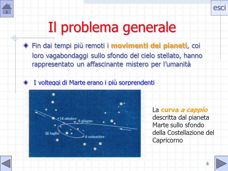 esci 5 Sommario Il problema generale delle Leggi di Keplero Il problema storico Il problema matematico Il problema astronomico Il problema fisico Sint