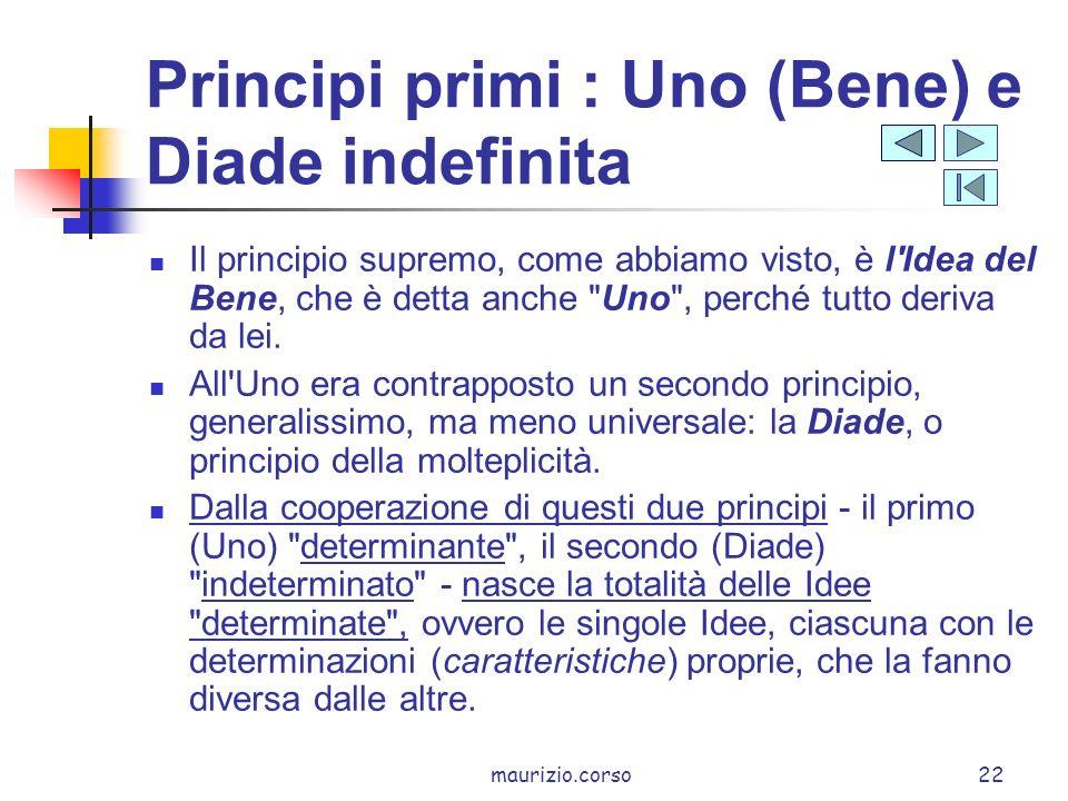 maurizio.corso22 Principi primi : Uno (Bene) e Diade indefinita Il principio supremo, come abbiamo visto, è l Idea del Bene, che è detta anche Uno , perché tutto deriva da lei.