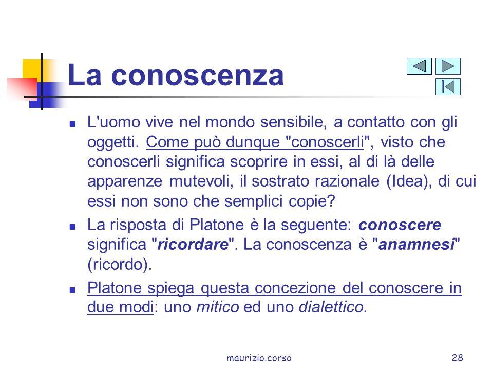 maurizio.corso28 La conoscenza L uomo vive nel mondo sensibile, a contatto con gli oggetti.