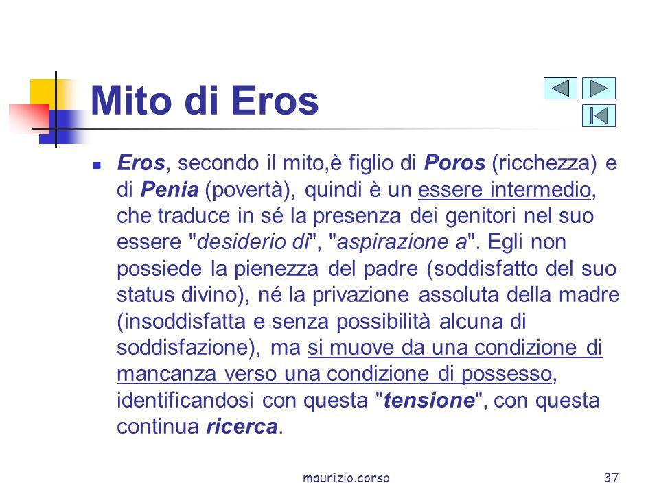 maurizio.corso37 Mito di Eros Eros, secondo il mito,è figlio di Poros (ricchezza) e di Penia (povertà), quindi è un essere intermedio, che traduce in sé la presenza dei genitori nel suo essere desiderio di , aspirazione a .