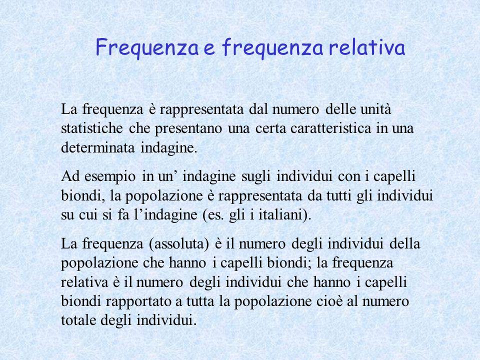 Frequenza e frequenza relativa La frequenza è rappresentata dal numero delle unità statistiche che presentano una certa caratteristica in una determinata indagine.