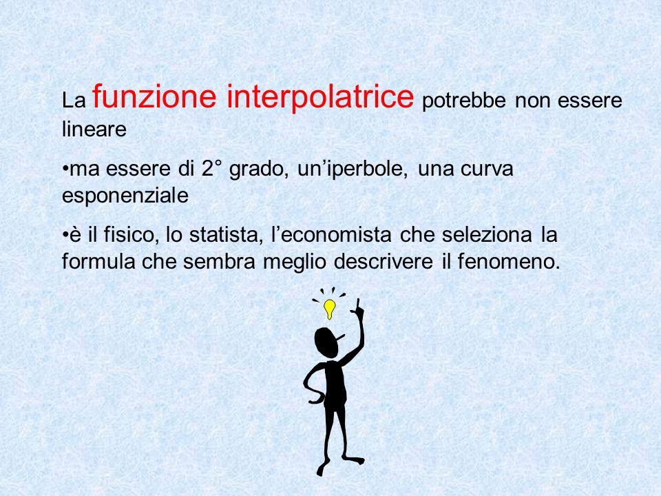 La funzione interpolatrice potrebbe non essere lineare ma essere di 2° grado, uniperbole, una curva esponenziale è il fisico, lo statista, leconomista che seleziona la formula che sembra meglio descrivere il fenomeno.