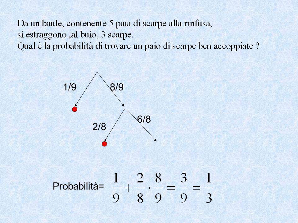 1/98/9 2/8 6/8 Probabilità=