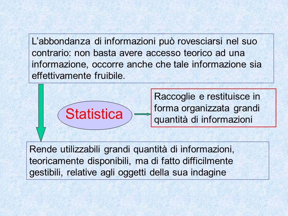 Labbondanza di informazioni può rovesciarsi nel suo contrario: non basta avere accesso teorico ad una informazione, occorre anche che tale informazione sia effettivamente fruibile.