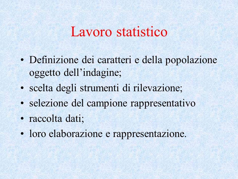 Lavoro statistico Definizione dei caratteri e della popolazione oggetto dellindagine; scelta degli strumenti di rilevazione; selezione del campione rappresentativo raccolta dati; loro elaborazione e rappresentazione.