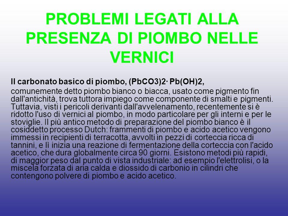 PROBLEMI LEGATI ALLA PRESENZA DI PIOMBO NELLE VERNICI Il carbonato basico di piombo, (PbCO3)2· Pb(OH)2, comunemente detto piombo bianco o biacca, usat